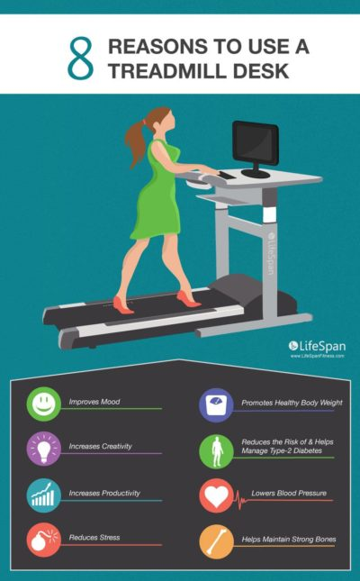Benefits of Using the Evolve Treadmill